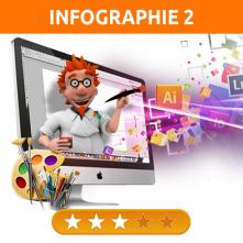 Infographie niveau 2