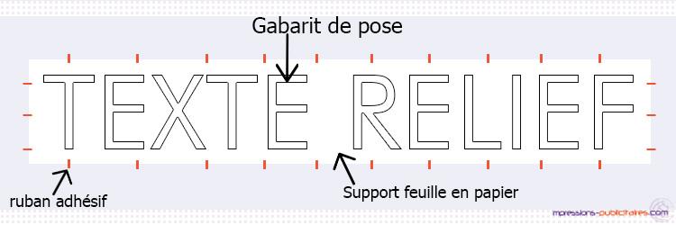gabarit-de-pose-pour-lettres-reliefs