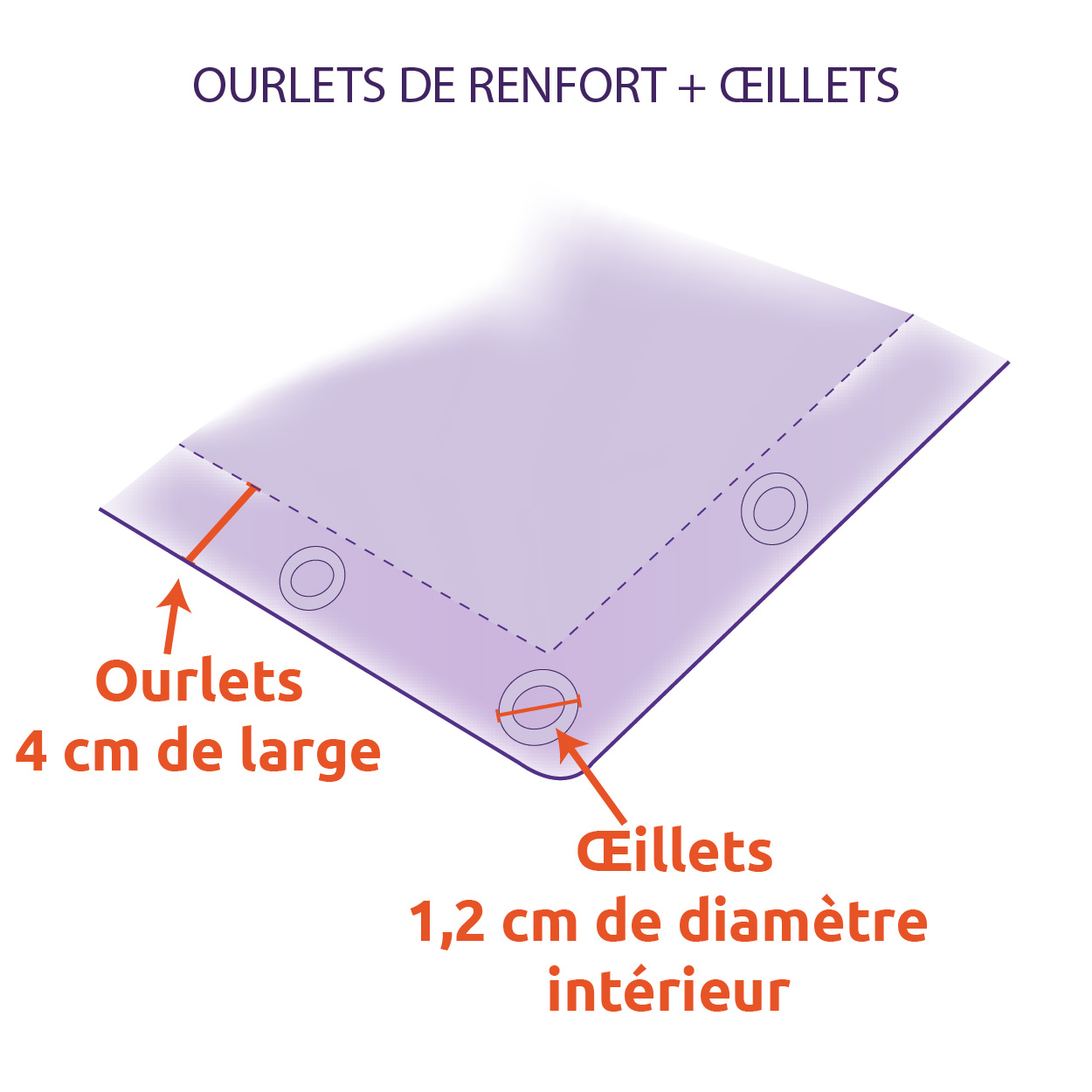 position ourlet